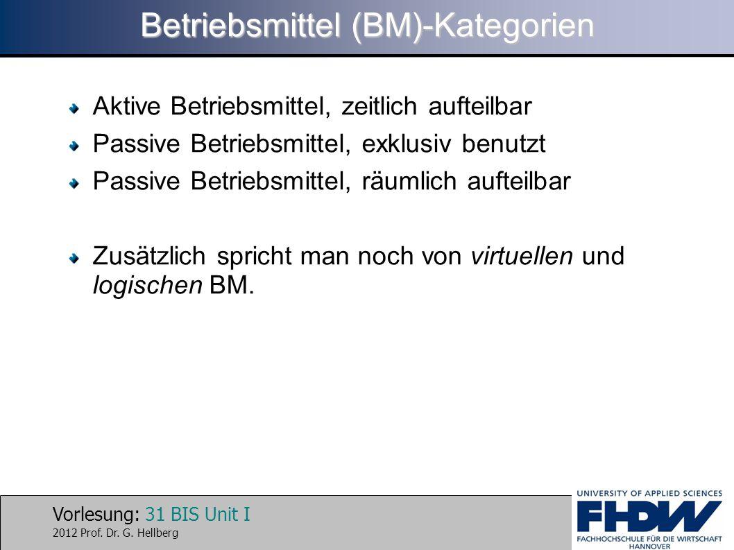 Vorlesung: 31 BIS Unit I 2012 Prof. Dr. G. Hellberg Betriebsmittel (BM)-Kategorien Aktive Betriebsmittel, zeitlich aufteilbar Passive Betriebsmittel,