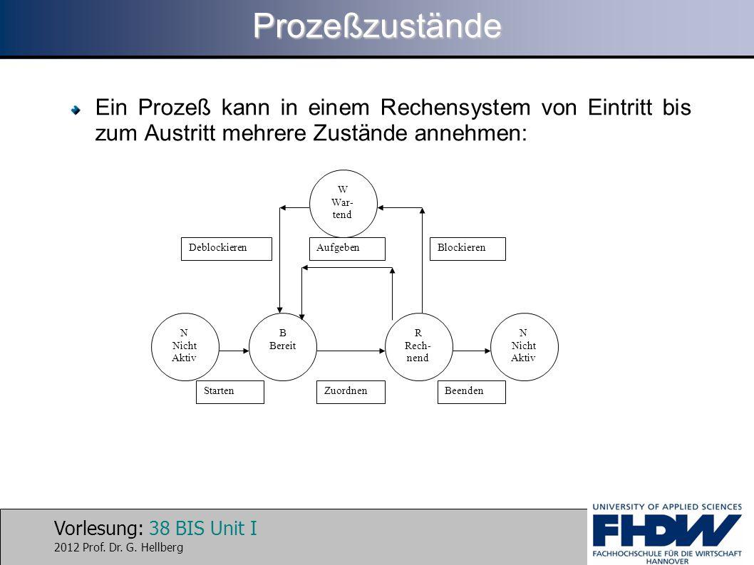 Vorlesung: 38 BIS Unit I 2012 Prof. Dr. G. HellbergProzeßzustände Ein Prozeß kann in einem Rechensystem von Eintritt bis zum Austritt mehrere Zustände