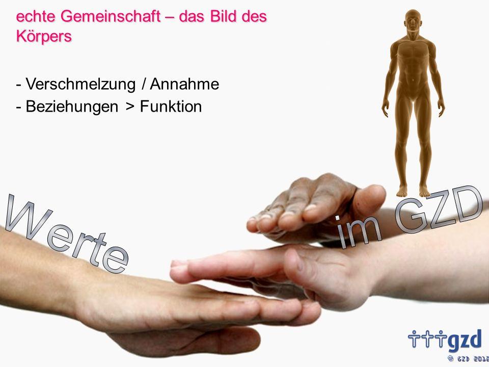 GZD 2012 echte Gemeinschaft – das Bild des Körpers - Verschmelzung / Annahme - Beziehungen > Funktion