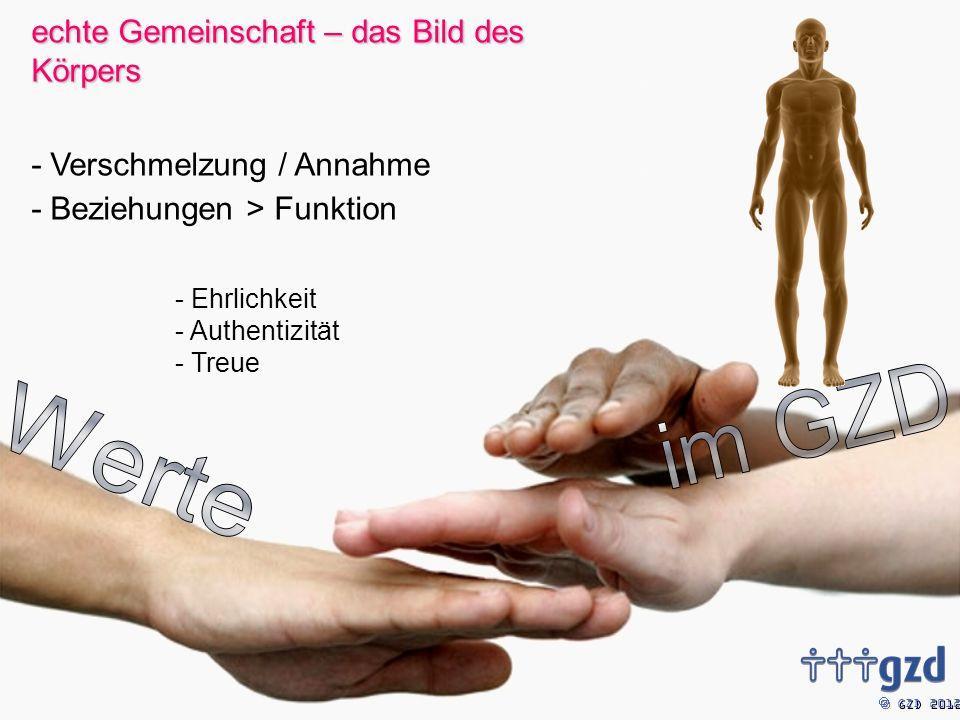 GZD 2012 - Ehrlichkeit - Authentizität - Treue echte Gemeinschaft – das Bild des Körpers - Verschmelzung / Annahme - Beziehungen > Funktion