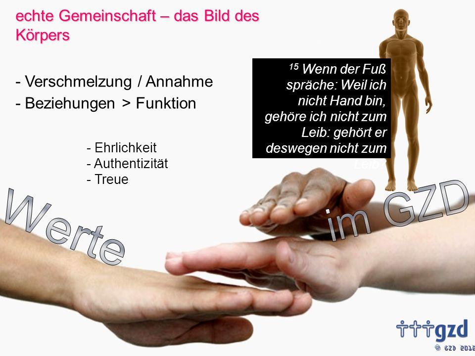 GZD 2012 15 Wenn der Fuß spräche: Weil ich nicht Hand bin, gehöre ich nicht zum Leib: gehört er deswegen nicht zum Leib.