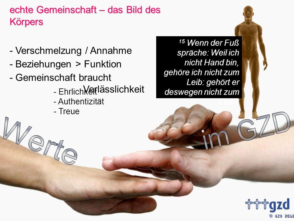 GZD 2012 - Ehrlichkeit - Authentizität - Treue 15 Wenn der Fuß spräche: Weil ich nicht Hand bin, gehöre ich nicht zum Leib: gehört er deswegen nicht zum Leib.