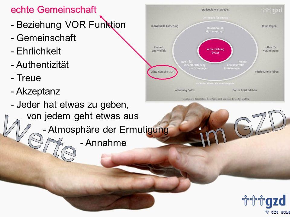 GZD 2012 echte Gemeinschaft - Beziehung VOR Funktion - Gemeinschaft - Ehrlichkeit - Authentizität - Treue - Akzeptanz - Jeder hat etwas zu geben, von jedem geht etwas aus - Atmosphäre der Ermutigung - Annahme