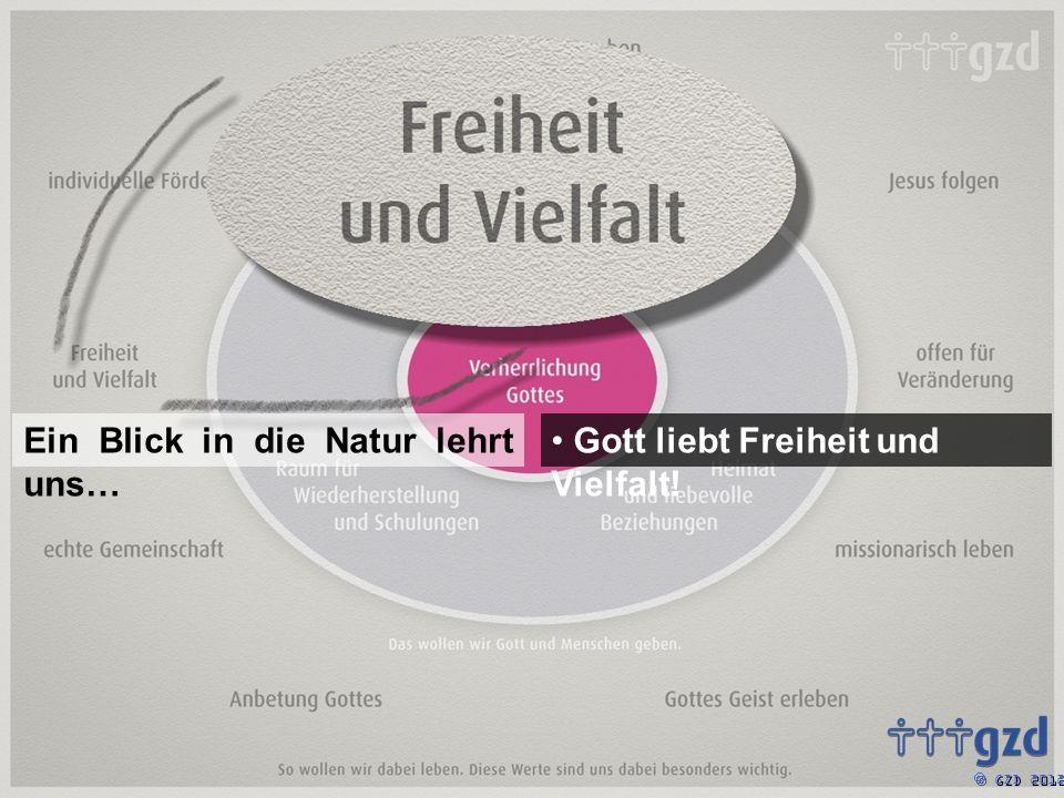 GZD 2012 Ein Blick in die Natur lehrt uns… Gott liebt Freiheit und Vielfalt.