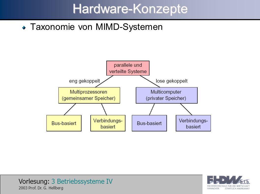 Vorlesung: 3 Betriebssysteme IV 2003 Prof. Dr. G. HellbergHardware-Konzepte Taxonomie von MIMD-Systemen