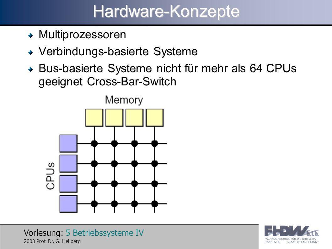 Vorlesung: 5 Betriebssysteme IV 2003 Prof. Dr. G. HellbergHardware-Konzepte Multiprozessoren Verbindungs-basierte Systeme Bus-basierte Systeme nicht f
