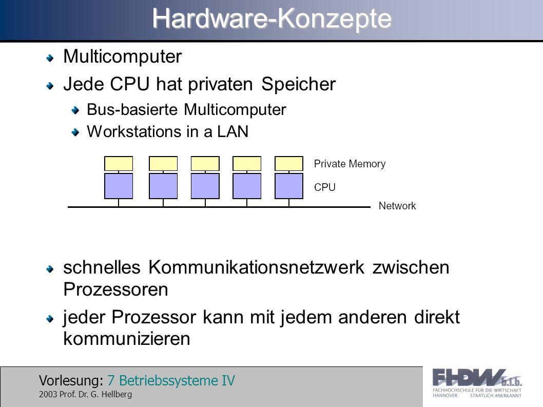 Vorlesung: 7 Betriebssysteme IV 2003 Prof. Dr. G. HellbergHardware-Konzepte Multicomputer Jede CPU hat privaten Speicher Bus-basierte Multicomputer Wo