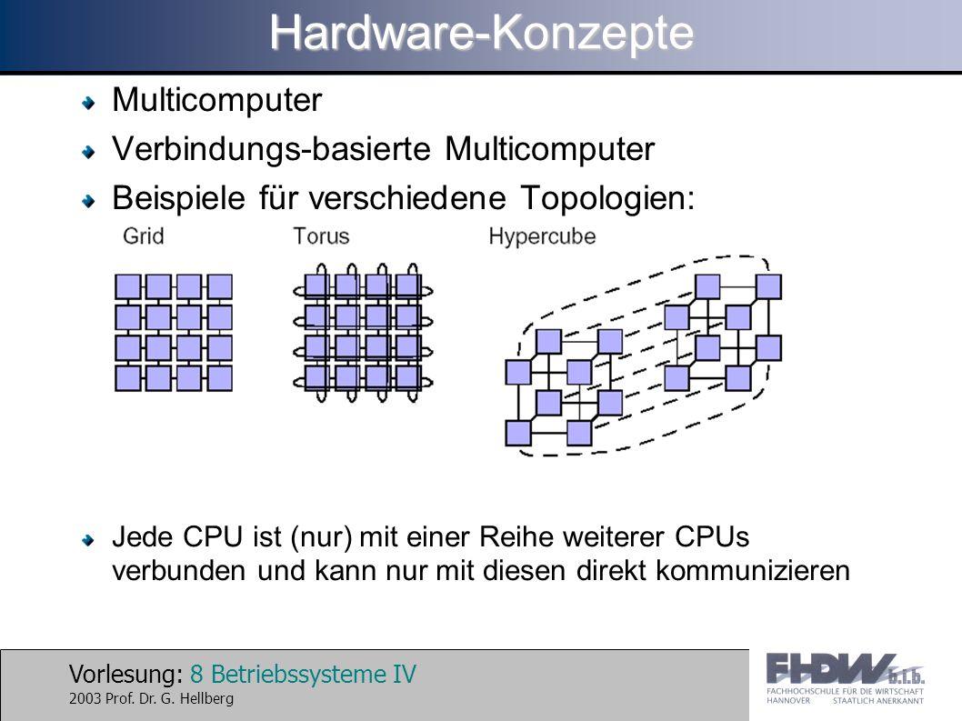 Vorlesung: 8 Betriebssysteme IV 2003 Prof. Dr. G. HellbergHardware-Konzepte Multicomputer Verbindungs-basierte Multicomputer Beispiele für verschieden