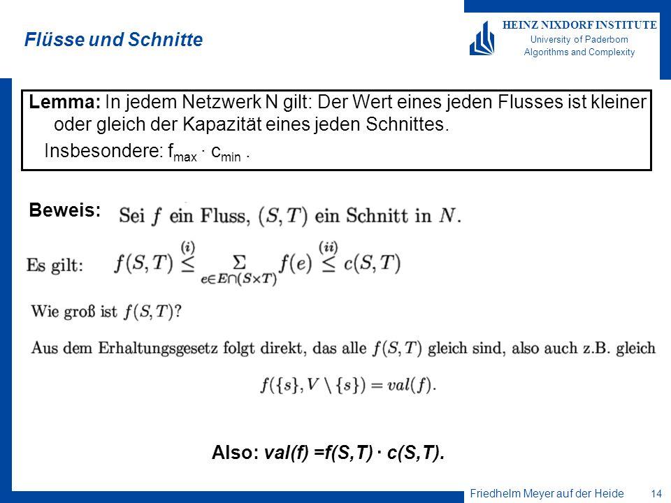 Friedhelm Meyer auf der Heide 14 HEINZ NIXDORF INSTITUTE University of Paderborn Algorithms and Complexity Flüsse und Schnitte Lemma: In jedem Netzwer