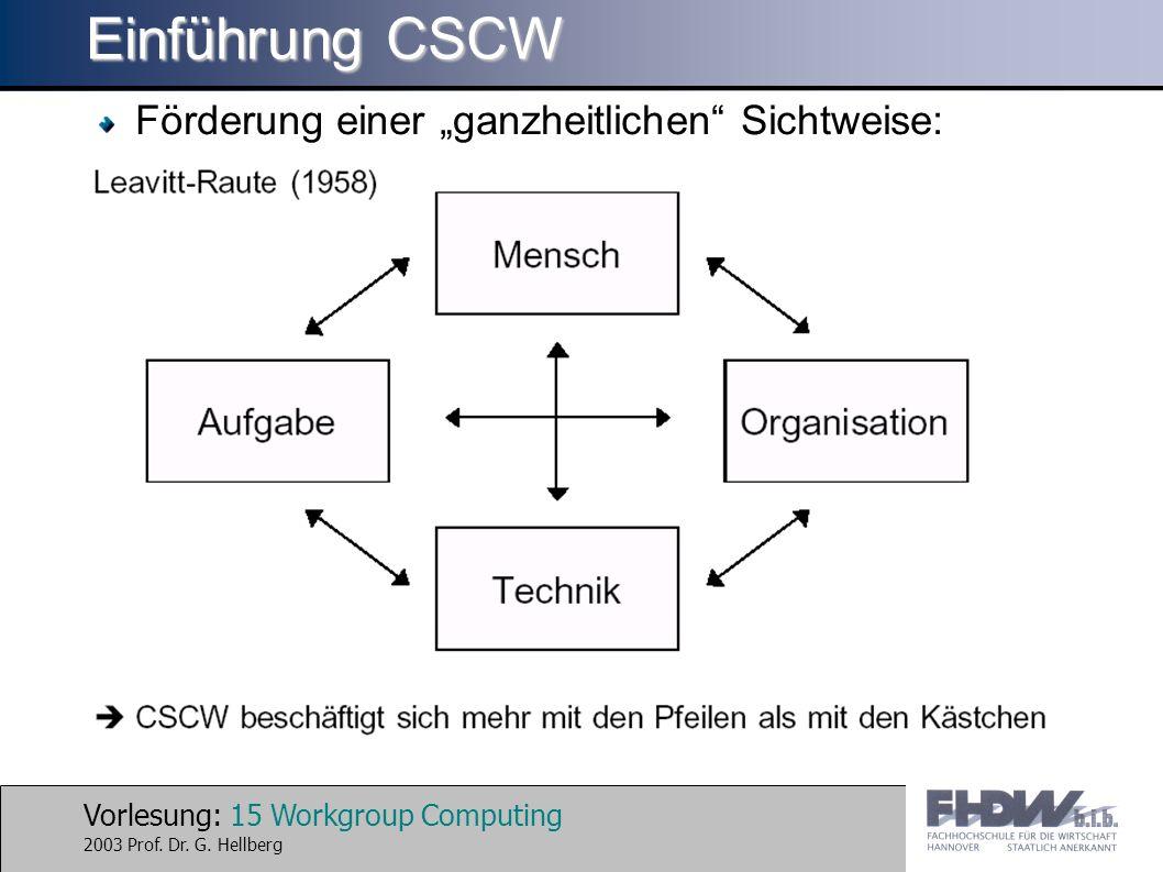 Vorlesung: 15 Workgroup Computing 2003 Prof. Dr. G. Hellberg Einführung CSCW Förderung einer ganzheitlichen Sichtweise: