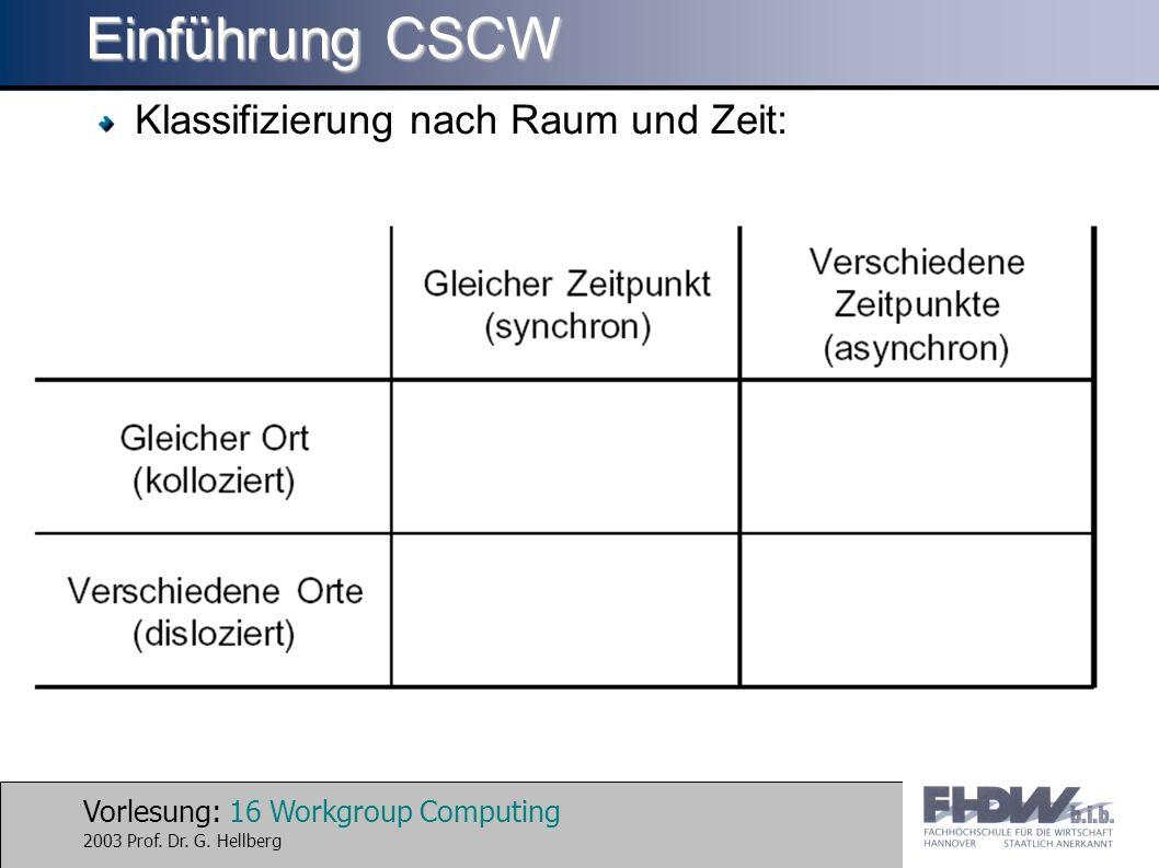 Vorlesung: 16 Workgroup Computing 2003 Prof. Dr. G. Hellberg Einführung CSCW Klassifizierung nach Raum und Zeit: