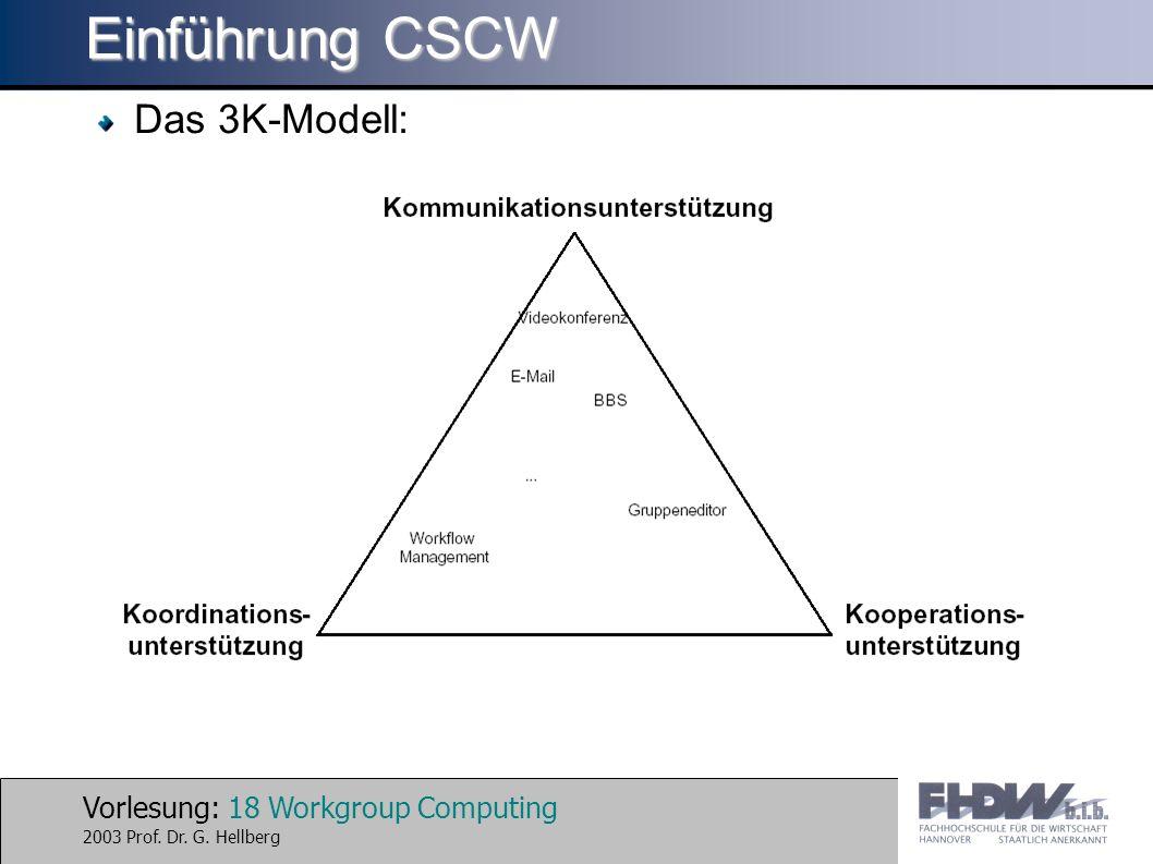Vorlesung: 18 Workgroup Computing 2003 Prof. Dr. G. Hellberg Einführung CSCW Das 3K-Modell: