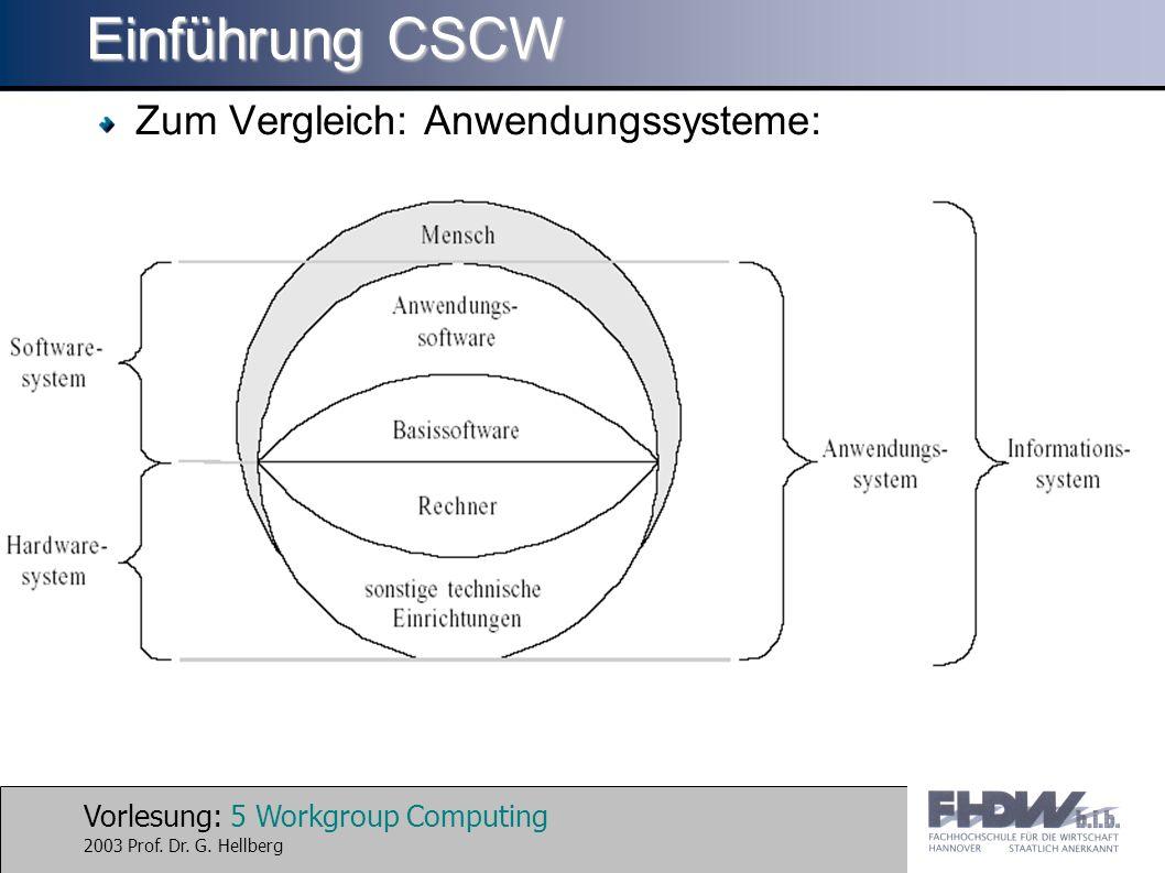 Vorlesung: 5 Workgroup Computing 2003 Prof. Dr. G. Hellberg Einführung CSCW Zum Vergleich: Anwendungssysteme: