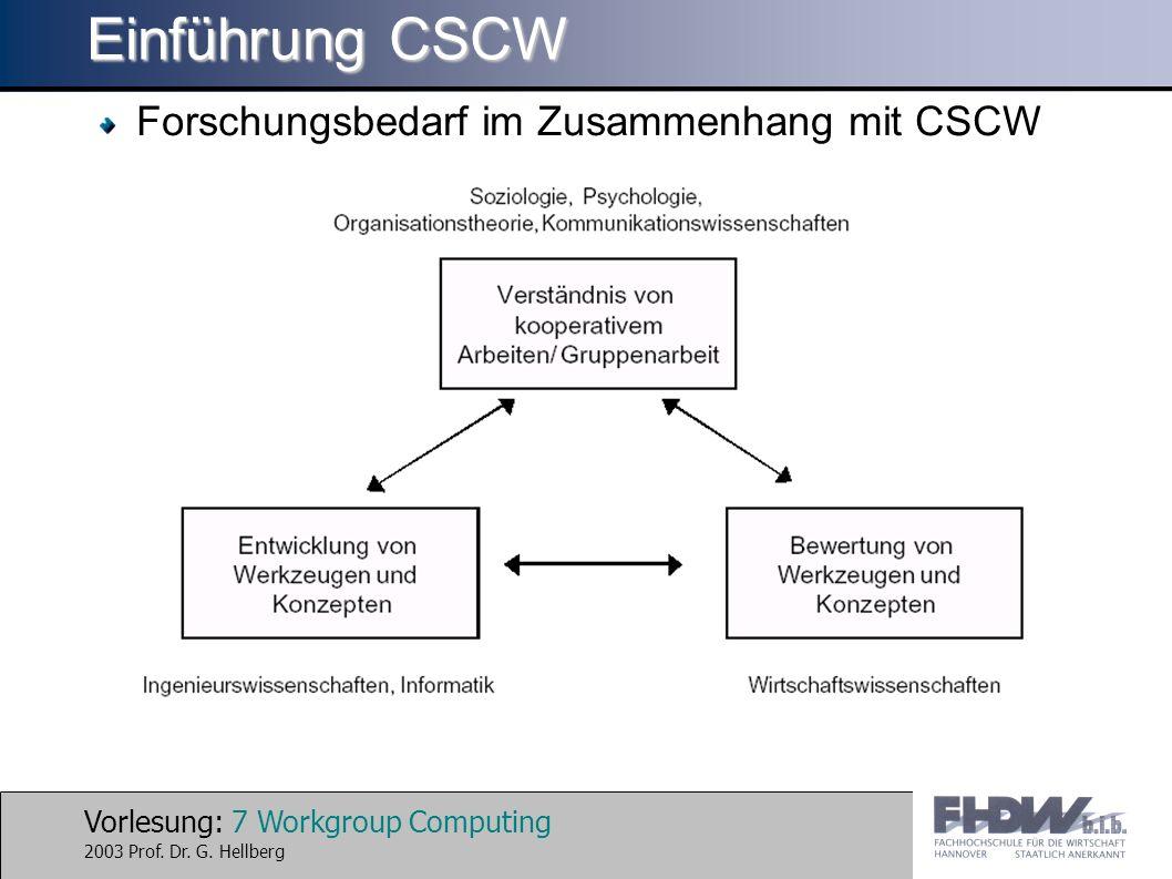 Vorlesung: 7 Workgroup Computing 2003 Prof. Dr. G. Hellberg Einführung CSCW Forschungsbedarf im Zusammenhang mit CSCW