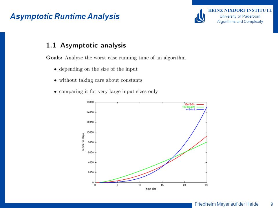 Friedhelm Meyer auf der Heide 9 HEINZ NIXDORF INSTITUTE University of Paderborn Algorithms and Complexity Asymptotic Runtime Analysis