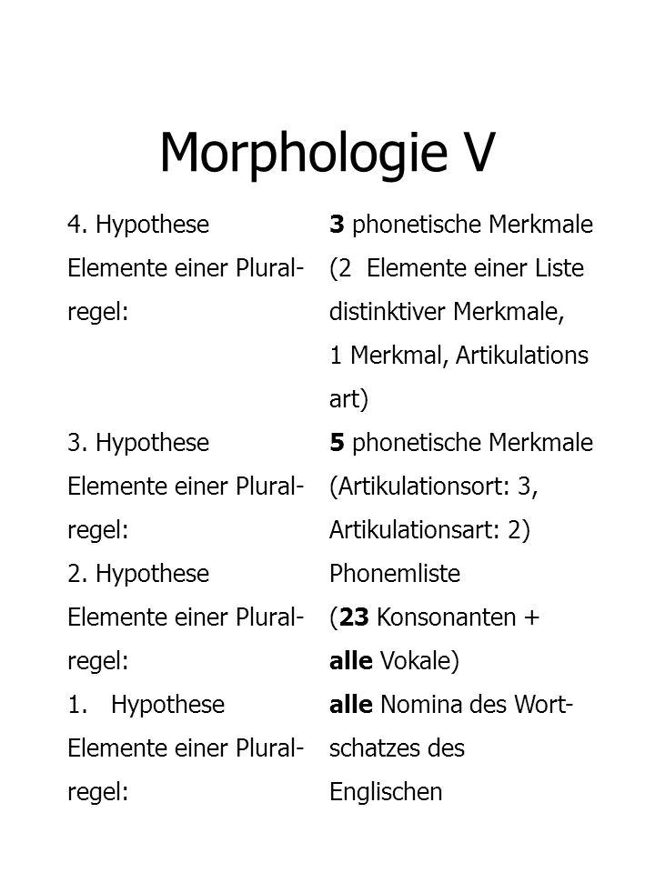 Morphologie V 4. Hypothese3 phonetische Merkmale Elemente einer Plural-(2 Elemente einer Liste regel:distinktiver Merkmale, 1 Merkmal, Artikulations a