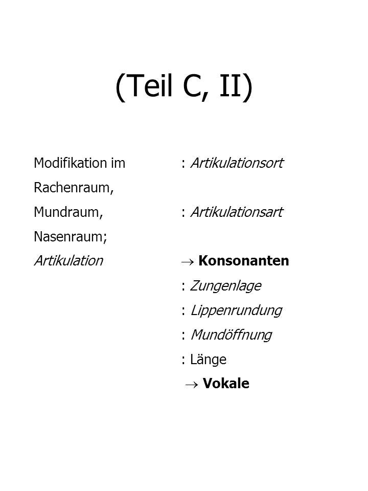 (Teil C, II) Modifikation im : Artikulationsort Rachenraum, Mundraum,: Artikulationsart Nasenraum; Artikulation Konsonanten : Zungenlage : Lippenrundu