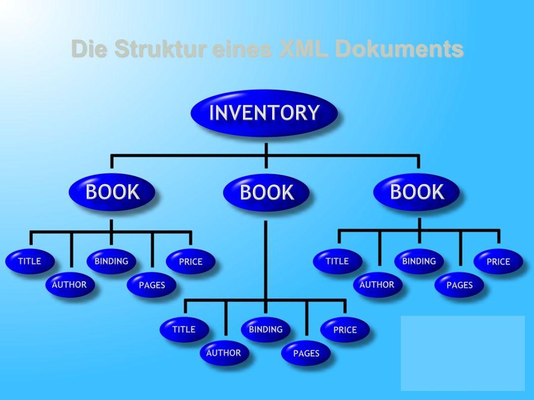 Vorlesung: 8 Betriebliche Informationssysteme XML © 2002 Prof. Dr. G. Hellberg Die Struktur eines XML Dokuments