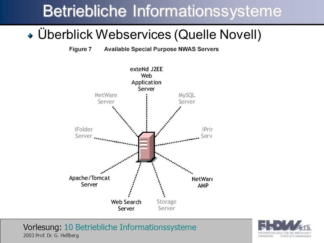 Vorlesung: 10 Betriebliche Informationssysteme 2003 Prof.