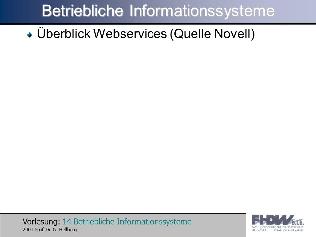 Vorlesung: 14 Betriebliche Informationssysteme 2003 Prof.