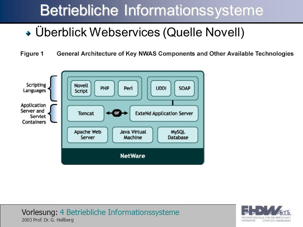 Vorlesung: 4 Betriebliche Informationssysteme 2003 Prof.