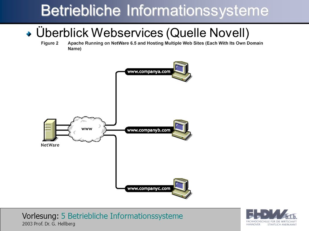 Vorlesung: 5 Betriebliche Informationssysteme 2003 Prof.
