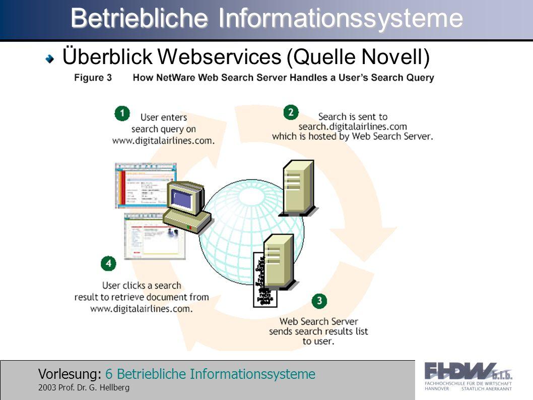 Vorlesung: 6 Betriebliche Informationssysteme 2003 Prof.