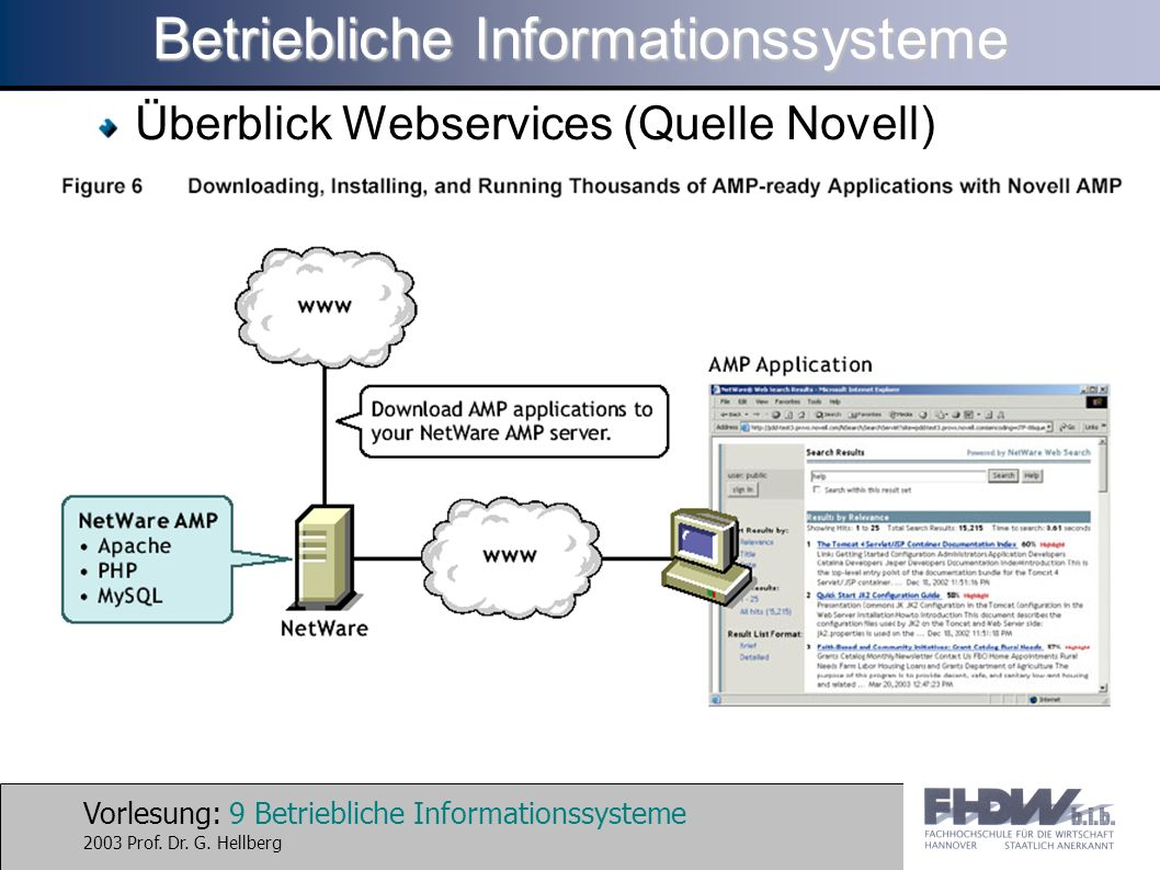 Vorlesung: 9 Betriebliche Informationssysteme 2003 Prof.