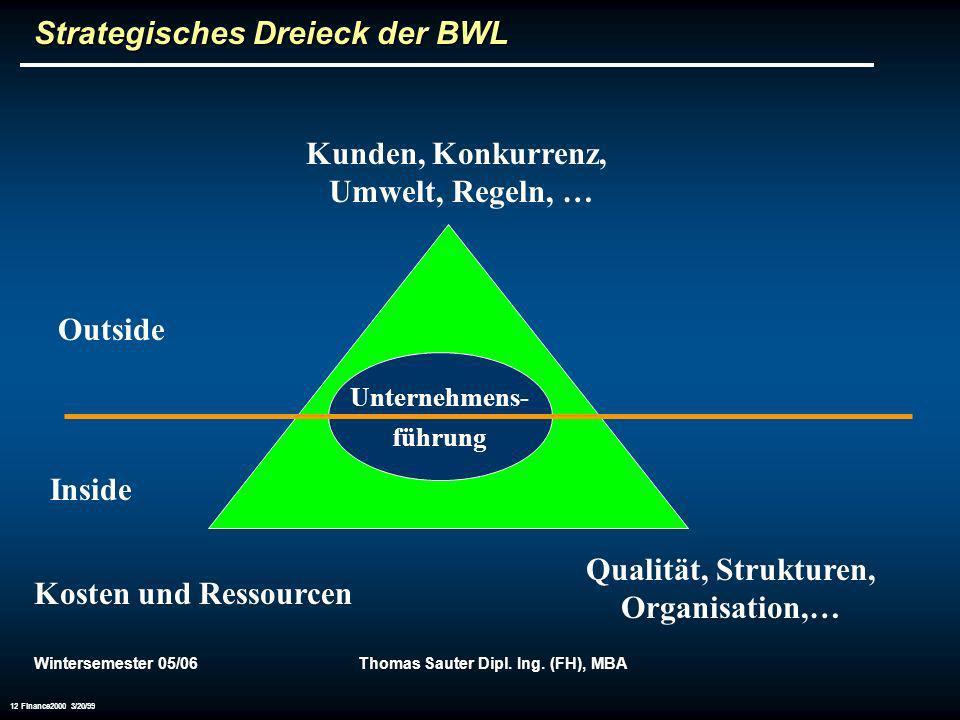 Wintersemester 05/06Thomas Sauter Dipl. Ing. (FH), MBA 12 Finance2000 3/20/99 Strategisches Dreieck der BWL Unternehmens- führung Kunden, Konkurrenz,
