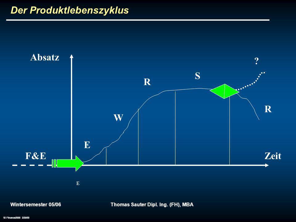 Wintersemester 05/06Thomas Sauter Dipl. Ing. (FH), MBA 18 Finance2000 3/20/99 Der Produktlebenszyklus Absatz Zeit E E W R S R ? F&E