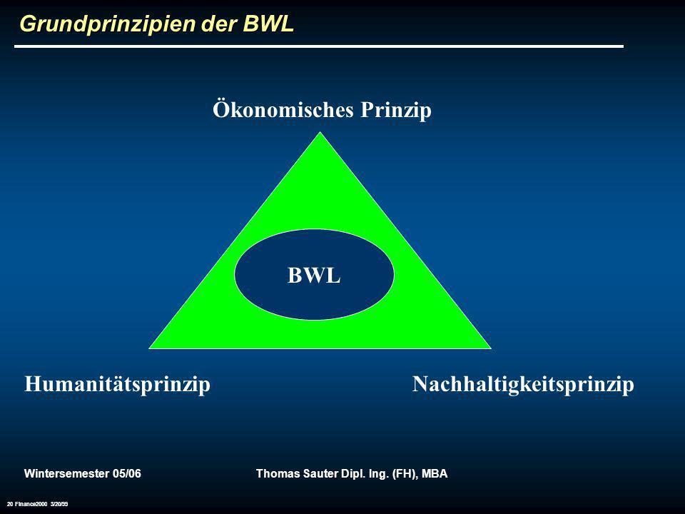 Wintersemester 05/06Thomas Sauter Dipl. Ing. (FH), MBA 20 Finance2000 3/20/99 Grundprinzipien der BWL BWL Ökonomisches Prinzip HumanitätsprinzipNachha