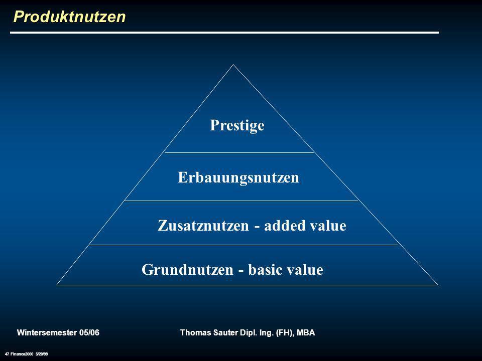 Wintersemester 05/06Thomas Sauter Dipl. Ing. (FH), MBA 47 Finance2000 3/20/99 Produktnutzen Prestige Erbauungsnutzen Grundnutzen - basic value Zusatzn
