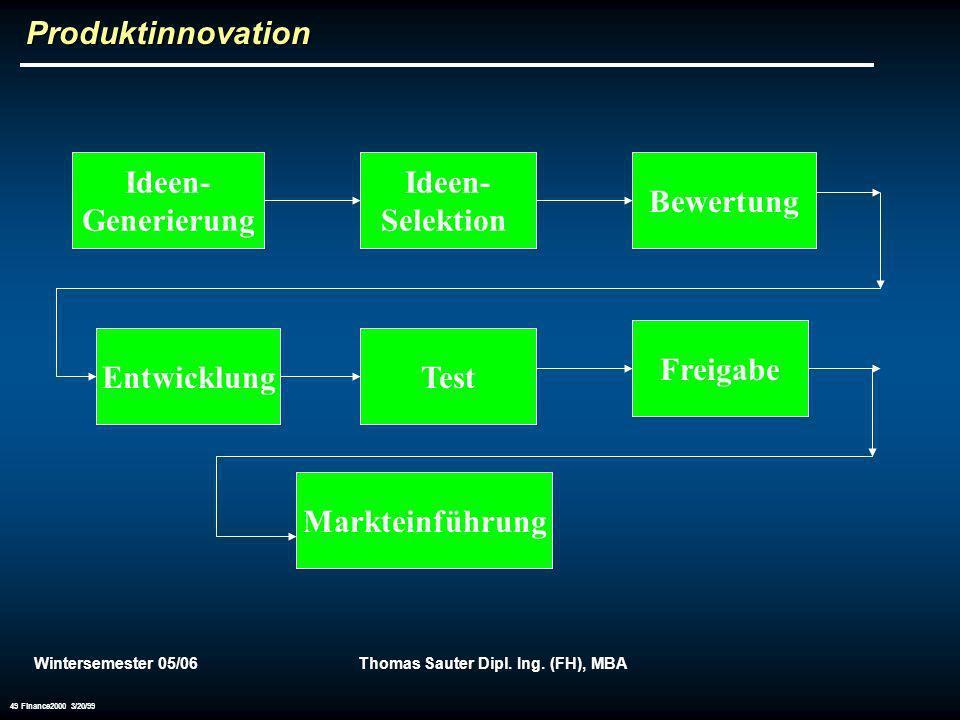 Wintersemester 05/06Thomas Sauter Dipl. Ing. (FH), MBA 49 Finance2000 3/20/99 Produktinnovation Ideen- Generierung Ideen- Selektion Bewertung Entwickl