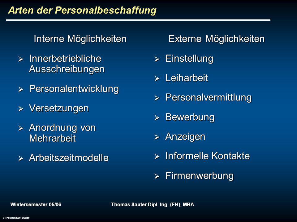 Wintersemester 05/06Thomas Sauter Dipl. Ing. (FH), MBA 71 Finance2000 3/20/99 Arten der Personalbeschaffung Interne Möglichkeiten Innerbetriebliche Au