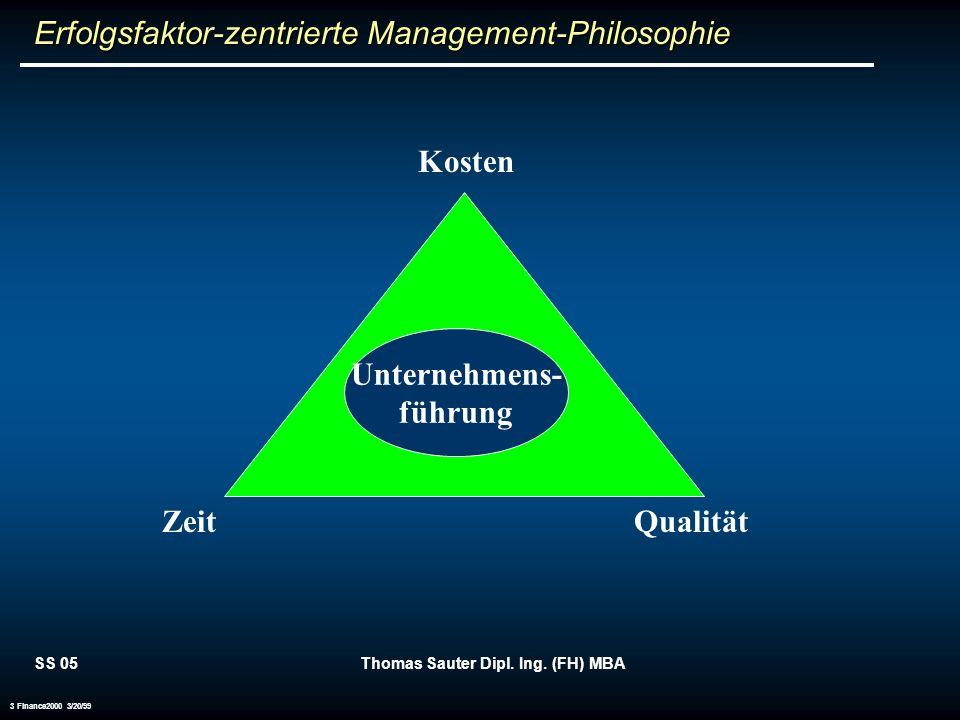 SS 05Thomas Sauter Dipl. Ing. (FH) MBA 3 Finance2000 3/20/99 Erfolgsfaktor-zentrierte Management-Philosophie Unternehmens- führung Kosten ZeitQualität