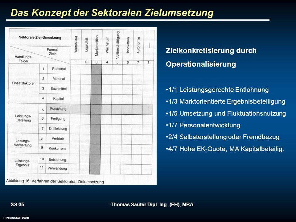 SS 05Thomas Sauter Dipl. Ing. (FH), MBA 11 Finance2000 3/20/99 Das Konzept der Sektoralen Zielumsetzung Zielkonkretisierung durch Operationalisierung