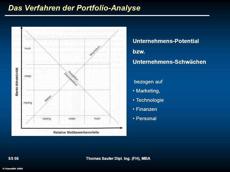 SS 05Thomas Sauter Dipl.Ing. (FH), MBA 13 Finance2000 3/20/99 Unternehmens-Potential bzw.