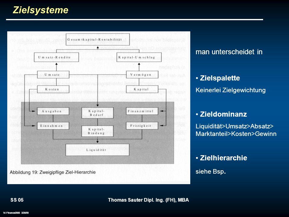 SS 05Thomas Sauter Dipl. Ing. (FH), MBA 14 Finance2000 3/20/99Zielsysteme man unterscheidet in Zielspalette Keinerlei Zielgewichtung Zieldominanz Liqu