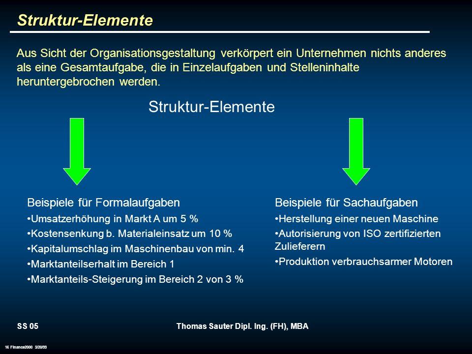 SS 05Thomas Sauter Dipl. Ing. (FH), MBA 16 Finance2000 3/20/99Struktur-Elemente Aus Sicht der Organisationsgestaltung verkörpert ein Unternehmen nicht