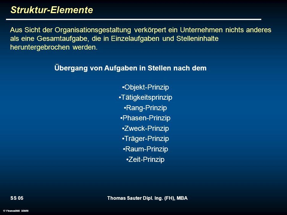 SS 05Thomas Sauter Dipl. Ing. (FH), MBA 17 Finance2000 3/20/99Struktur-Elemente Aus Sicht der Organisationsgestaltung verkörpert ein Unternehmen nicht