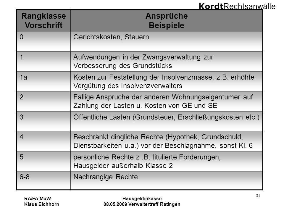 Kordt Rechtsanwälte RA/FA MuW Klaus Eichhorn Hausgeldinkasso 08.05.2009 Verwaltertreff Ratingen 31 Rangklasse Vorschrift Ansprüche Beispiele 0Gerichts