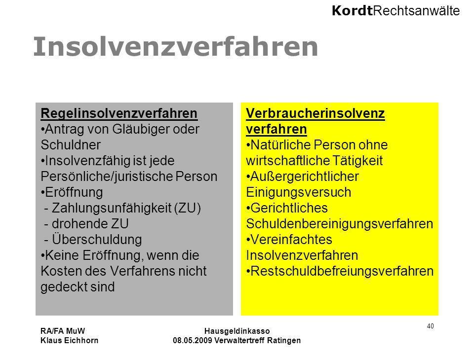 Kordt Rechtsanwälte RA/FA MuW Klaus Eichhorn Hausgeldinkasso 08.05.2009 Verwaltertreff Ratingen 40 Insolvenzverfahren Regelinsolvenzverfahren Antrag v