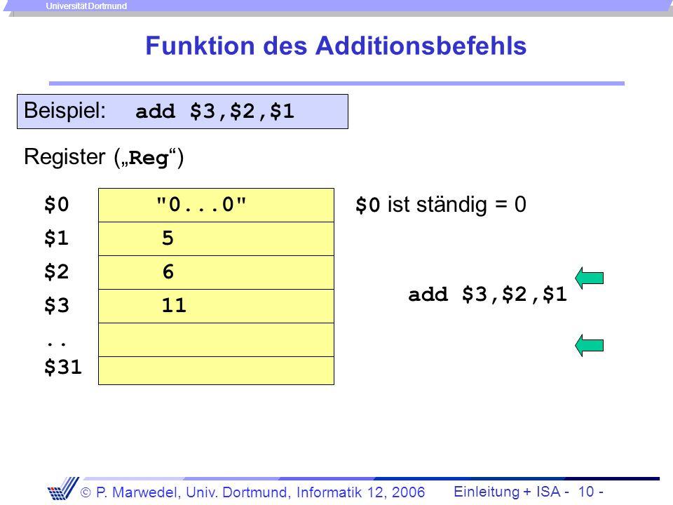 Einleitung + ISA - 9 - P. Marwedel, Univ. Dortmund, Informatik 12, 2006 Universität Dortmund MIPS-Assembler-Befehle Arithmetische und Transportbefehle