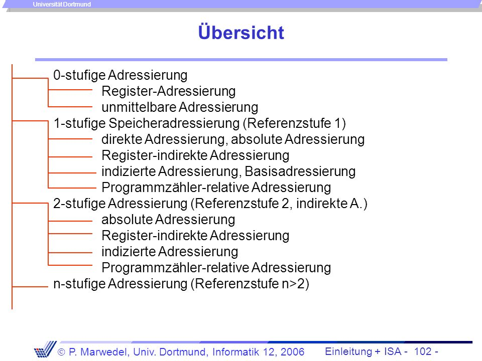 Einleitung + ISA - 101 - P. Marwedel, Univ. Dortmund, Informatik 12, 2006 Universität Dortmund n-stufige Adressierung Referenzstufen n > 2 werden nur