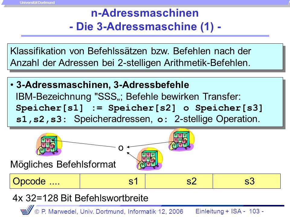 Einleitung + ISA - 102 - P. Marwedel, Univ. Dortmund, Informatik 12, 2006 Universität Dortmund Übersicht 0-stufige Adressierung Register-Adressierung