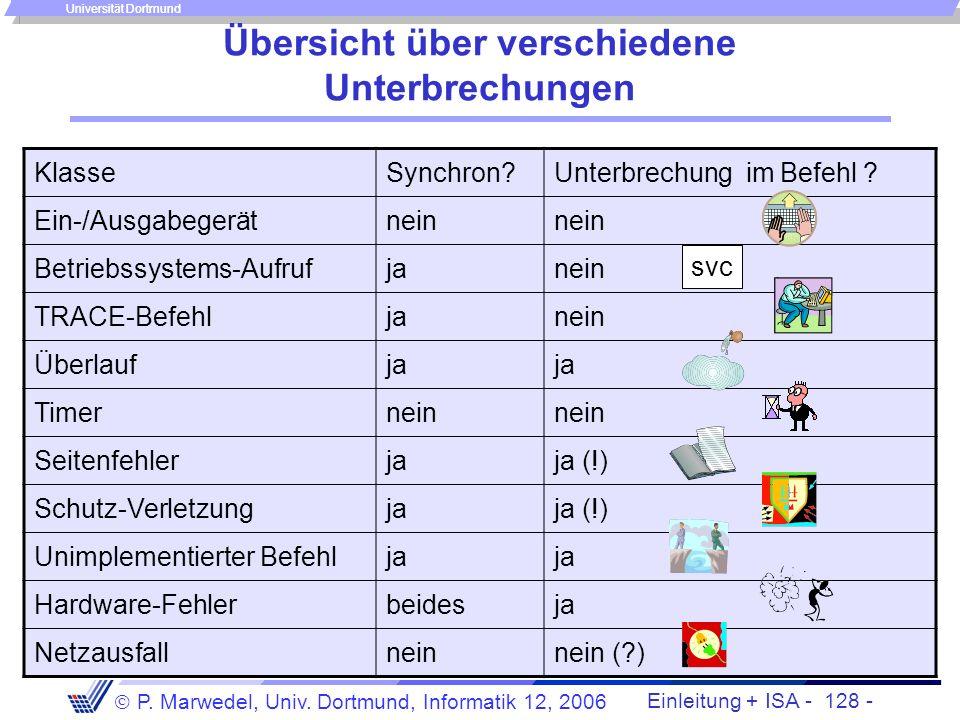Einleitung + ISA - 127 - P. Marwedel, Univ. Dortmund, Informatik 12, 2006 Universität Dortmund Endgültiger Abbruch oder Fortfahren ? In einigen Fällen