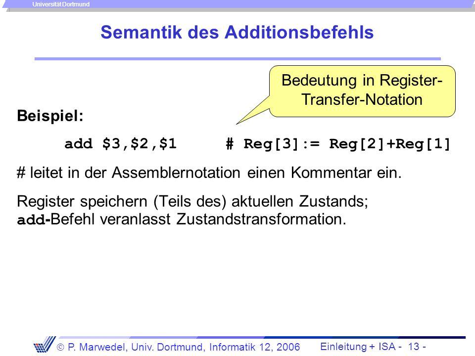 Einleitung + ISA - 12 - P. Marwedel, Univ. Dortmund, Informatik 12, 2006 Universität Dortmund Semantik: per Register-Transfer-Notation (genauer: Regis