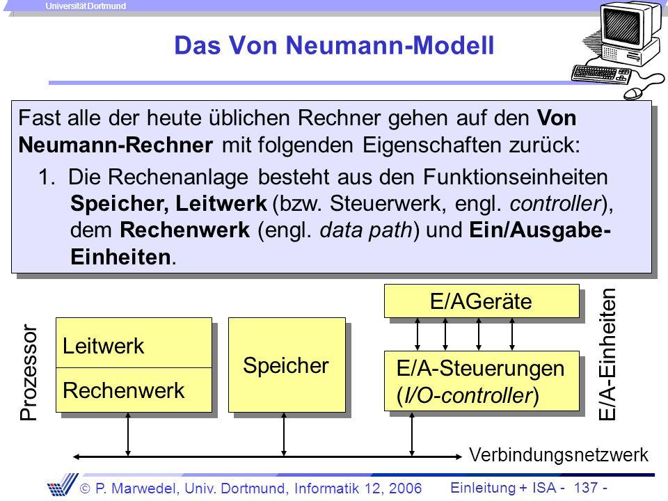 Einleitung + ISA - 136 - P. Marwedel, Univ. Dortmund, Informatik 12, 2006 Universität Dortmund Wiedereintrittsfähiger Code (reentrant code) Im Allgem.