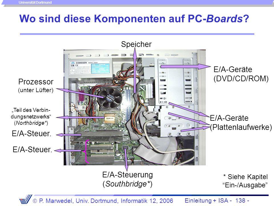 Einleitung + ISA - 137 - P. Marwedel, Univ. Dortmund, Informatik 12, 2006 Universität Dortmund Das Von Neumann-Modell Fast alle der heute üblichen Rec