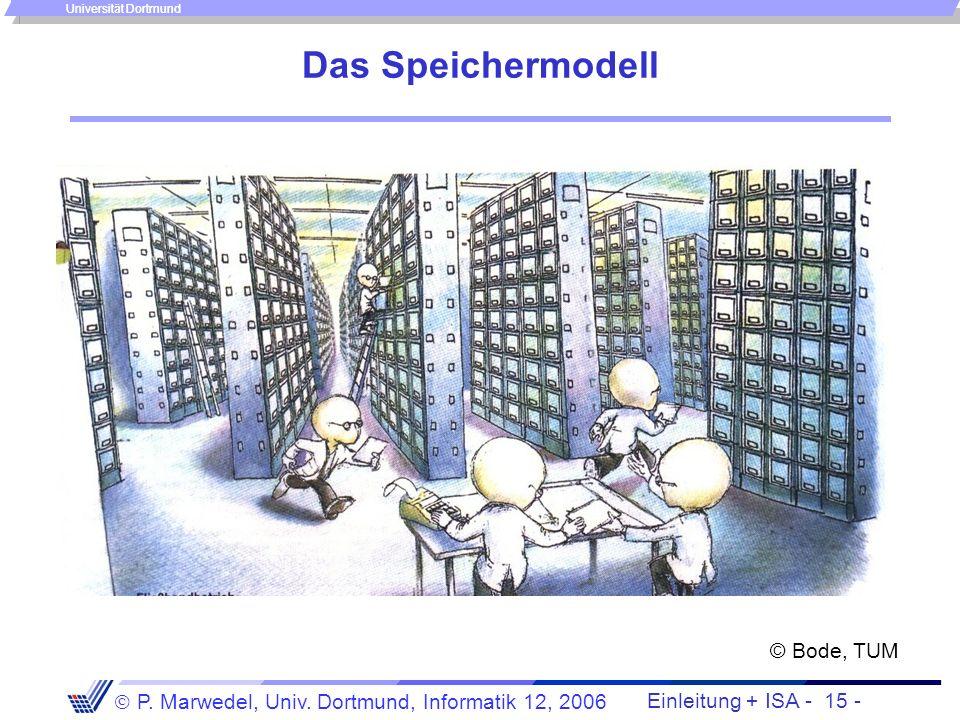 Einleitung + ISA - 14 - P. Marwedel, Univ. Dortmund, Informatik 12, 2006 Universität Dortmund Addition für 2k-Zahlen oder für vorzeichenlose Zahlen? M
